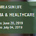 Aditya Birla Sun Life Pharma & Healthcare Fund, Minimum Investment Rs.1,000 NFO closes on July 4, 2019