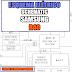 Esquema Elétrico Samsung NP R40 HAINAN3 SRE Notebook Laptop Manual de Serviço - schematic service manual