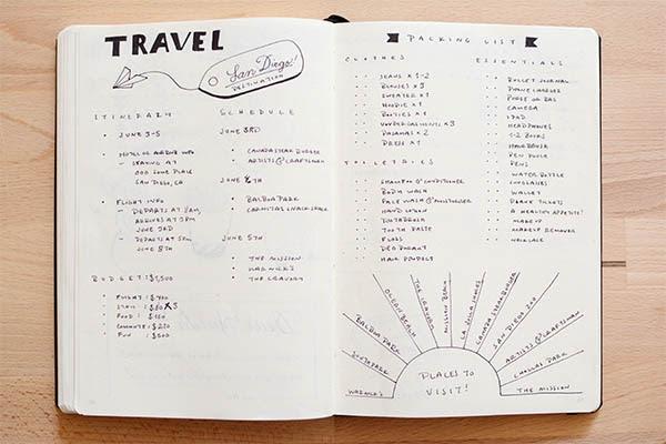 Bullet Journal colecciones