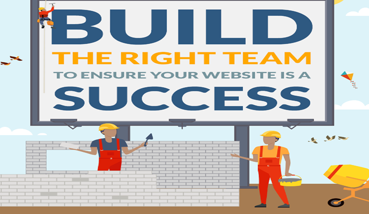 How to build the right web development team #infographic
