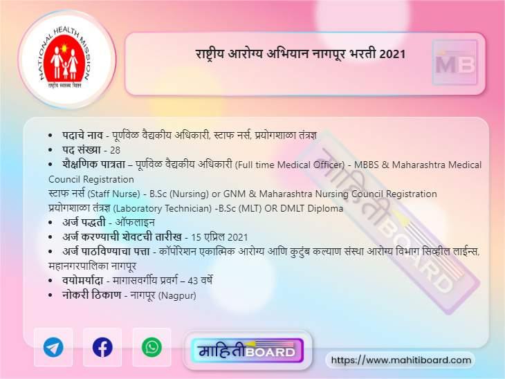 NHM Nagpur Recruitment 2021