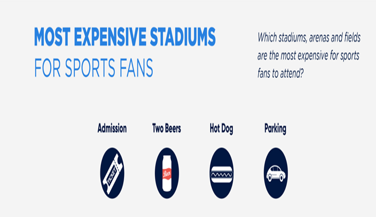 Most Expensive Stadiums For Sports Fans #infographic