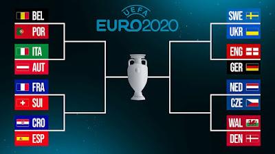 JADWAL LENGKAP 16 BESAR EURO 2020