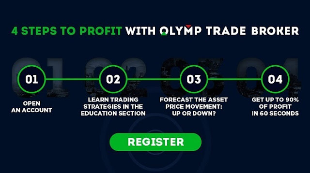 How to open an account OlympTrade
