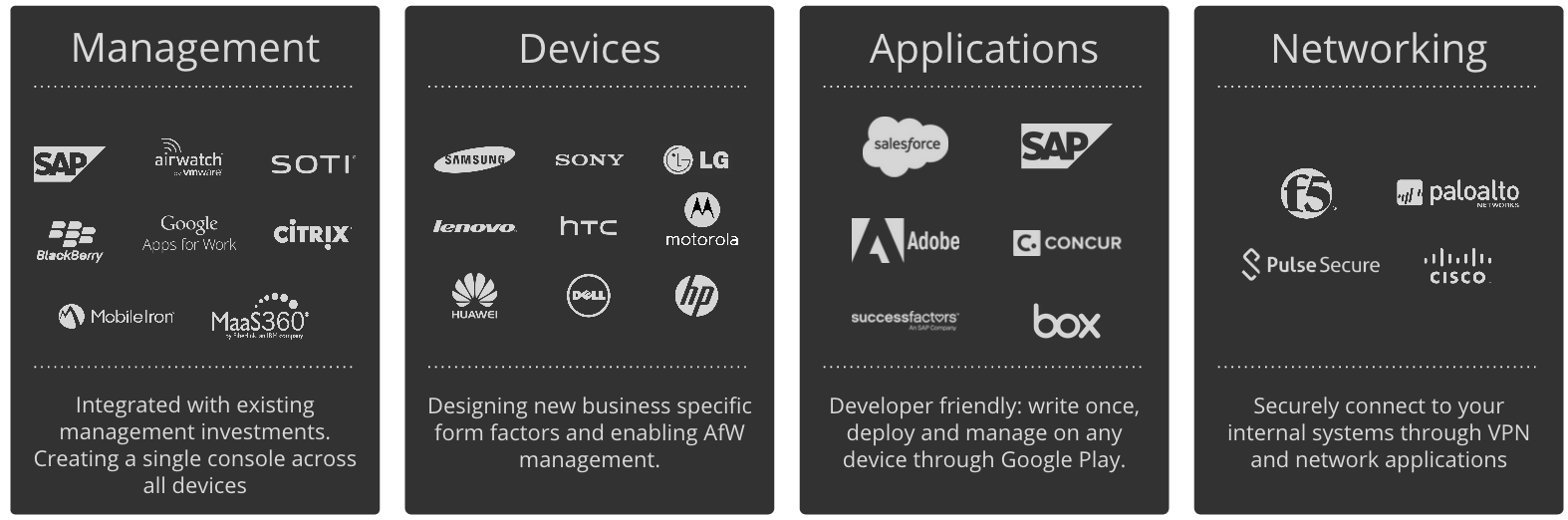 Official Google Cloud Blog: Android is ready for work