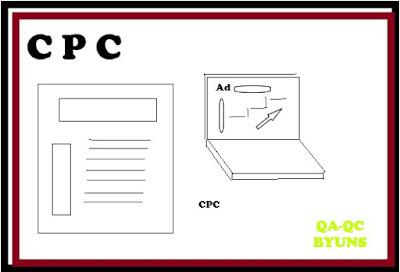CPC KYA HAI?