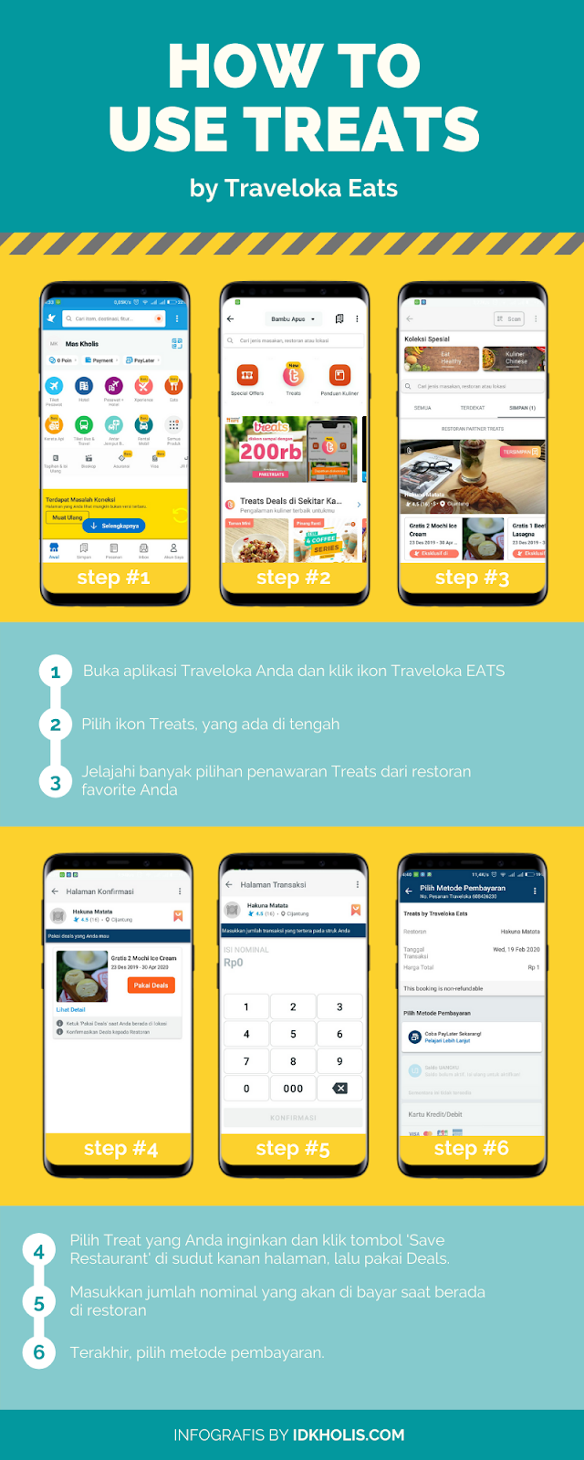 Cara Menggunakan Treats by Traveloka Eats