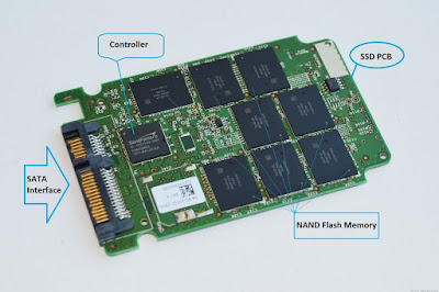 Solid State Drive (SSD) Components