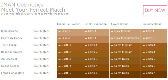 Revlon colorstay color chart images chart design for project