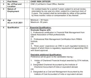 Nainital Bank Recruitment Chief Risk Officer