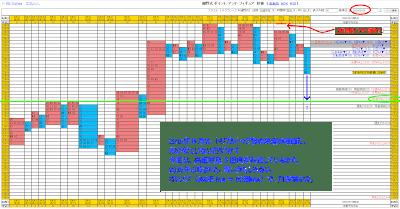 今日(2020年2月25日)の、日経平均株価