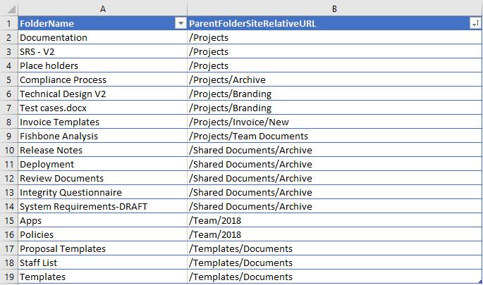 SharePoint Online Bulk Delete Folders