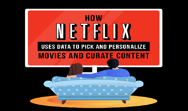 How Netflix Uses Data to Pick Movies and Curate Content #infographic