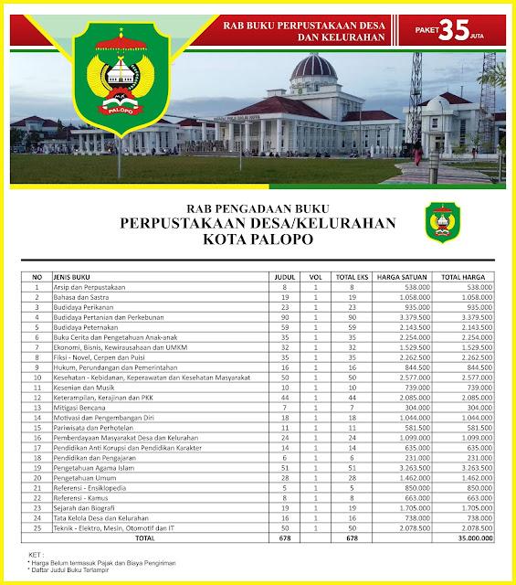 Contoh RAB Pengadaan Buku Perpustakaan Desa Kabupaten Palopo Provinsi Sulawesi Selatan Paket 35 Juta