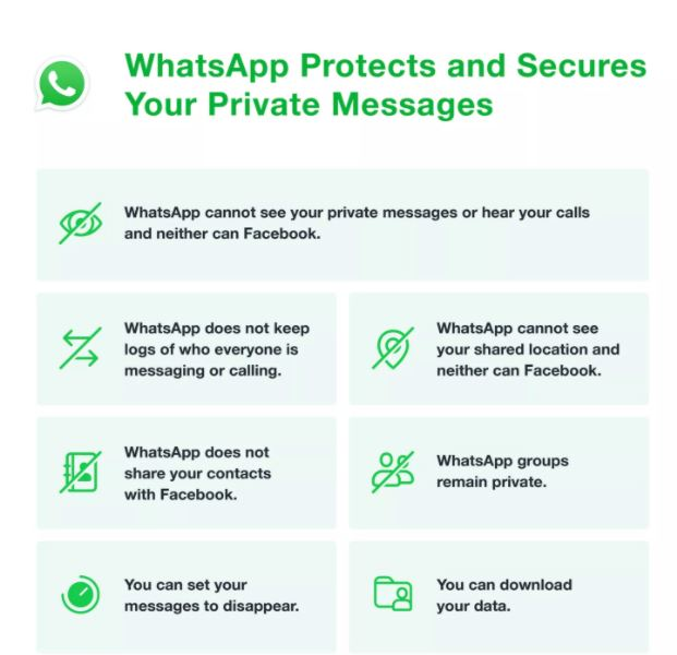 people move out from whatsapp, bad privacy whatsapp, ຄົນມາໃຊ້ signal, ໂປແກຼມ signal, ຄົນຍ້າຍໜີ whatsapp,  new whatsapp, ສາລະໄອທີ,  new chat software