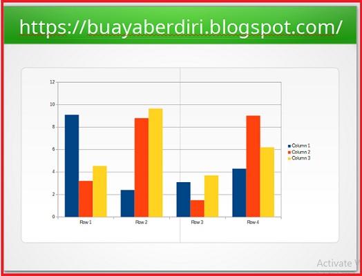 Tampilan chart batang secara default di libre office impress