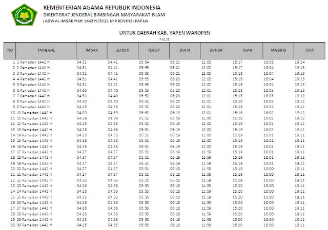 Jadwal Imsakiyah Ramadhan 1442 H Kabupaten Yapen Waropen, Provinsi Papua