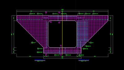 Gambar Box Underpass