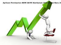 Aplikasi Pembuatan KKM SD/MI Kurikulum 2013 Revisi Baru 2018