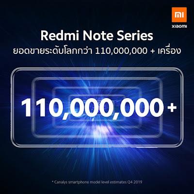 เส้นทางความสำเร็จของแบรนด์ Redmi Note สมาร์ทโฟนอันดับหนึ่งที่ครองใจ คนทั่วโลก ด้วยแนวคิด จัดเต็มนวัตกรรมก่อนใคร ในราคาเข้าถึงได้