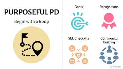 Purposeful PD: begin with a bang (icon for a map and starting point) goals (target icon), recognitions (award ribbon icon) SEL check in (emoji icons), community building (people together icon)