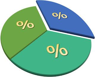 #2 Tujuan Peramalan (Forecasting) Didalam Ekonomi