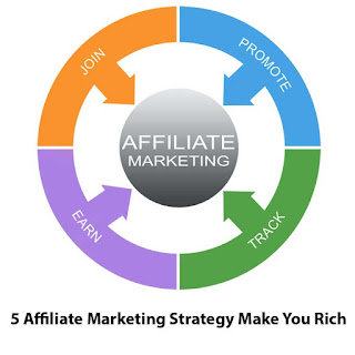 5 Affiliate Marketing Strategy Make You Rich