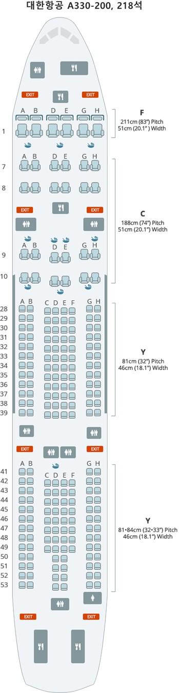 대한항공 A330-200, 218석