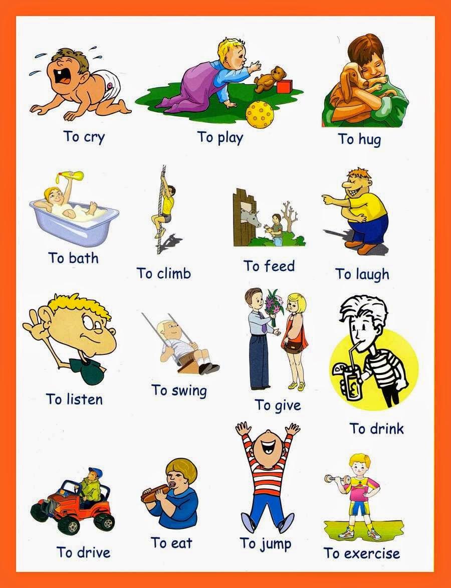 Daftar Kata Kerja Dalam Bahasa Inggris : daftar, kerja, dalam, bahasa, inggris, Kerja, Dalam, Bahasa, Inggris, English, Online