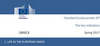 Ευρωβαρόμετρο 2017: Απογοητευμένοι και απαισιόδοξοι οι Έλληνες για το μέλλον τους!