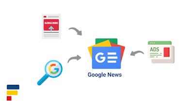 Cara Meningkatkan Traffic Blog dengan Mendaftarkan di Google News