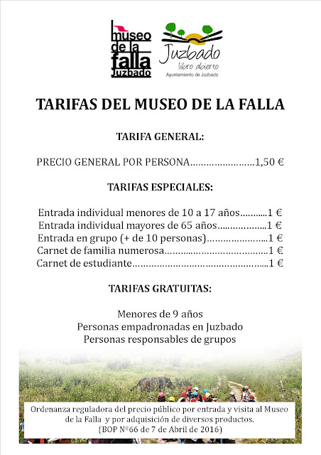 Museo de la Falla, Juzbado, precios
