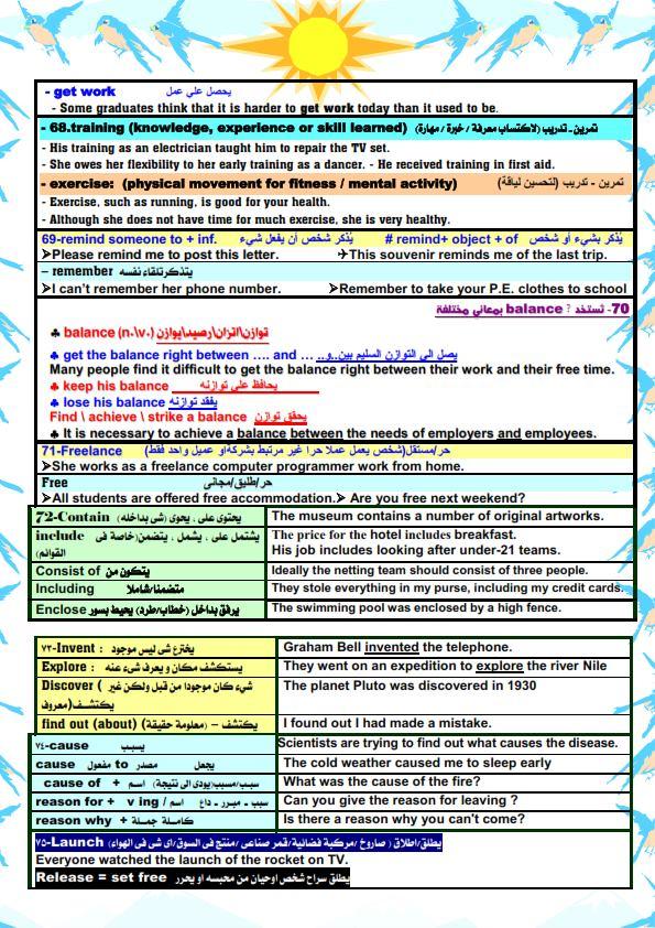 قواعد اللغة الانجليزية والملاحظات اللغوية للصف الثالث الثانوي مستر/ أحمد فرحات 8