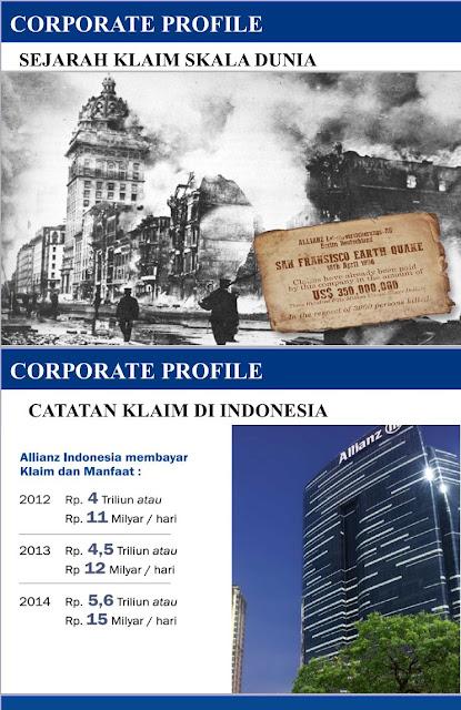 catatan jumlah klaim yang telah dibayar oleh Allianz