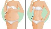 தொப்பையை குறைக்க உதவும் மூலிகைகள் | weightloss tips