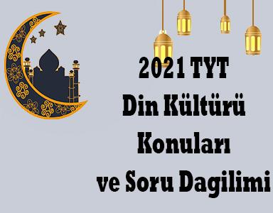 2021 tyt din kültürü konulari