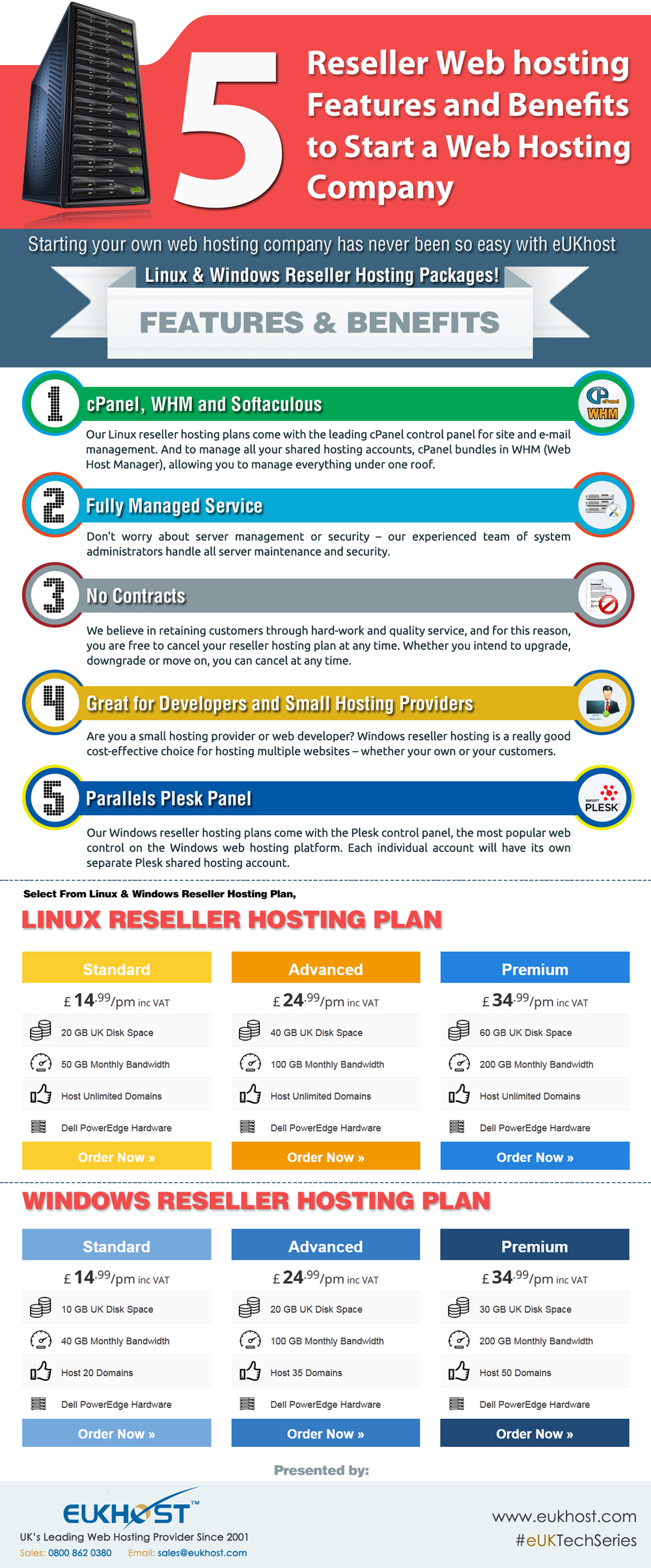 5 Reseller Web Hosting Features and Benefits to Start a Web Hosting Company #infographic #Web Hosting #infographics #Web Hosting Company #Web Hosting Features #Reseller Web Hosting #Business