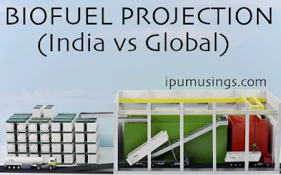 BIOFUEL: BIOFUEL PROJECTION (India vs Global) #biochemistry #biofuel #chemistry #ipumusings