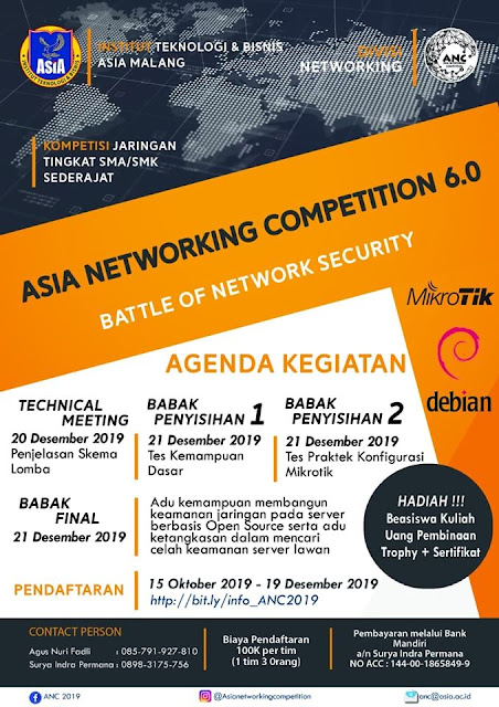 Asia Networking Competition / Institut Asia Malang