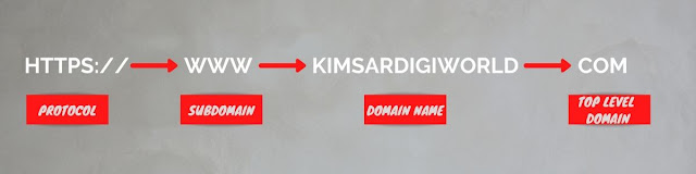 How to Make Domain Structure?