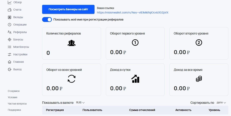 Обзор партнерской программы в Visionwallet 2