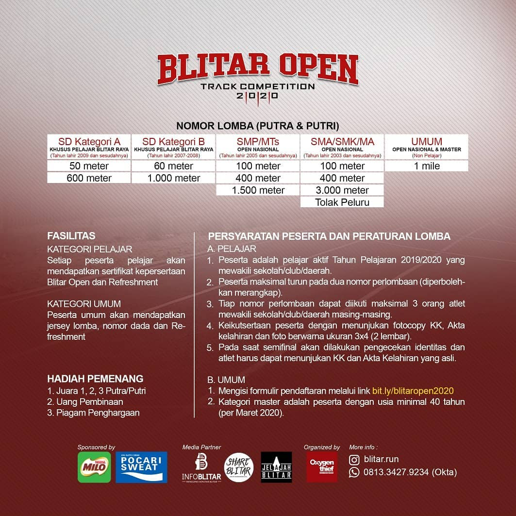 Blitar Open • 2020