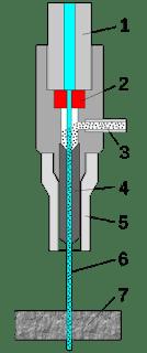Water jet machining nozzle