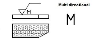 Multi directional.jpg