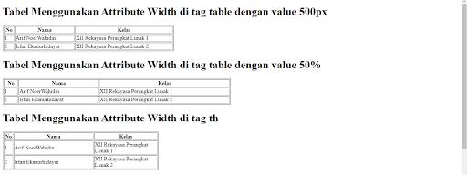 Belajar Mengatur Lebar Tabel HTML