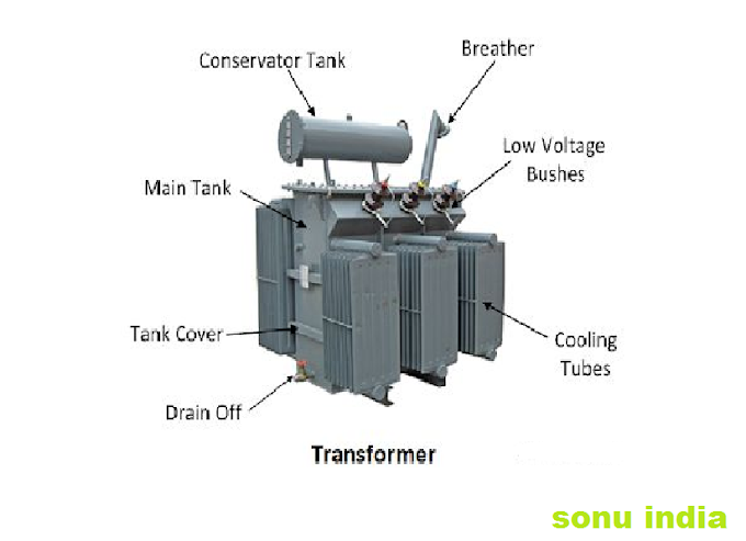 what is transformer | full Lesson - sonu india |