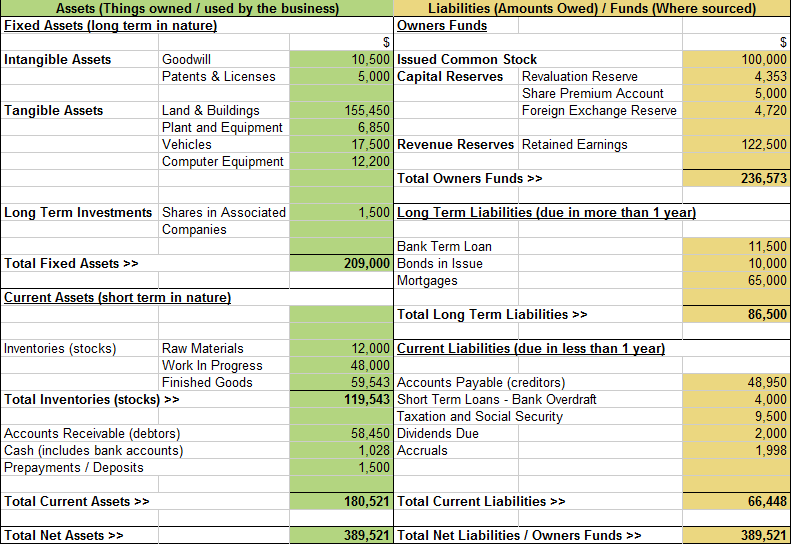 financial free financial for excel 1 2 download free simple – Income Statement and Balance Sheet Template