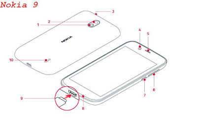 Nokia 9 User Guide ~ Tutorial-Manual