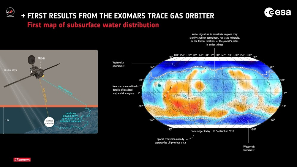 Map of shallow subsurface water distribution on Mars by ExoMars - infographic