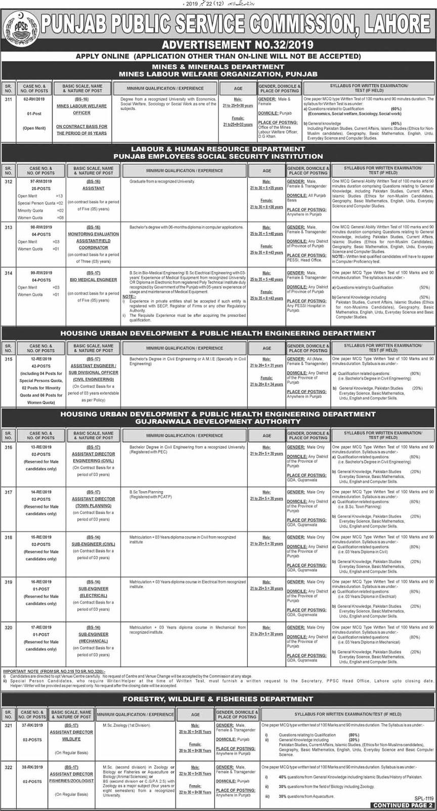 PPSC Jobs Advertisement No 32/2019